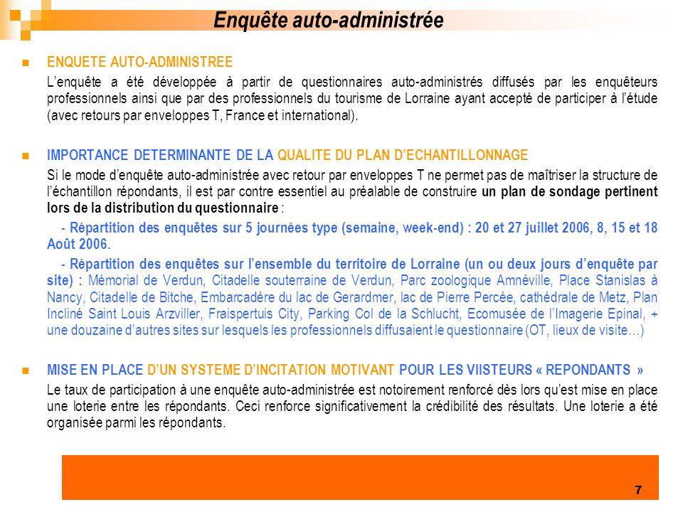 Enquête clientèles été 2006 7 ENQUETE AUTO-ADMINISTREE Lenquête a été développée à partir de questionnaires auto-administrés diffusés par les enquêteurs professionnels ainsi que par des professionnels du tourisme de Lorraine ayant accepté de participer à létude (avec retours par enveloppes T, France et international).