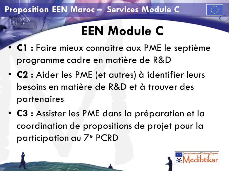 M Proposition EEN Maroc – Services Module C EEN Module C C1 : Faire mieux connaitre aux PME le septième programme cadre en matière de R&D C2 : Aider les PME (et autres) à identifier leurs besoins en matière de R&D et à trouver des partenaires C3 : Assister les PME dans la préparation et la coordination de propositions de projet pour la participation au 7 e PCRD