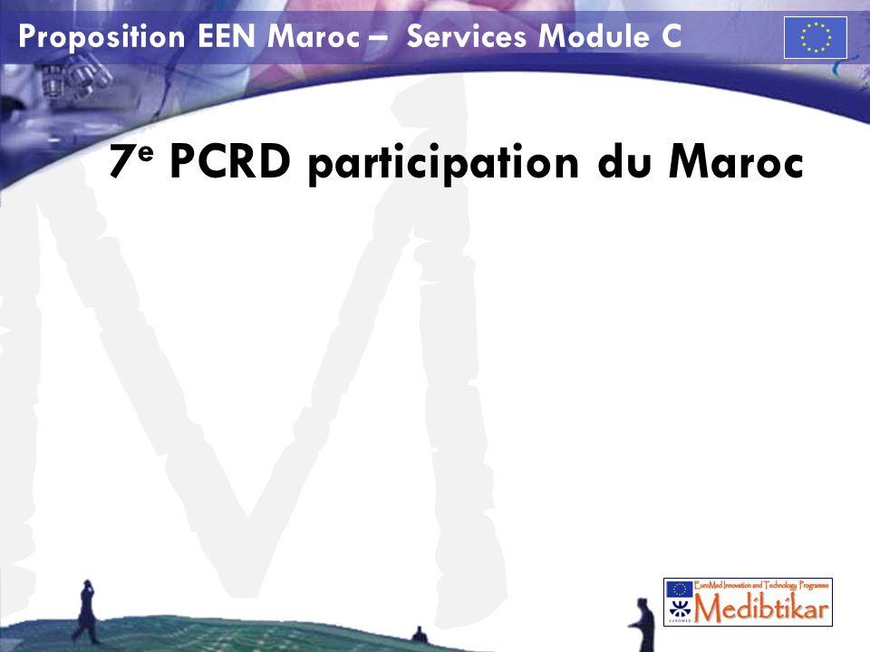 M Proposition EEN Maroc – Services Module C EEN Module C (RTD) Services encourageant la participation des PME au septième programme cadre en matière de recherche (7 e PCRD)