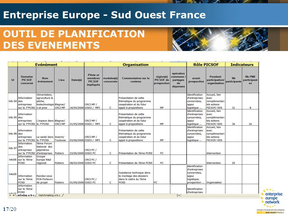 Entreprise Europe - Sud Ouest France 17/20 OUTIL DE PLANIFICATION DES EVENEMENTS