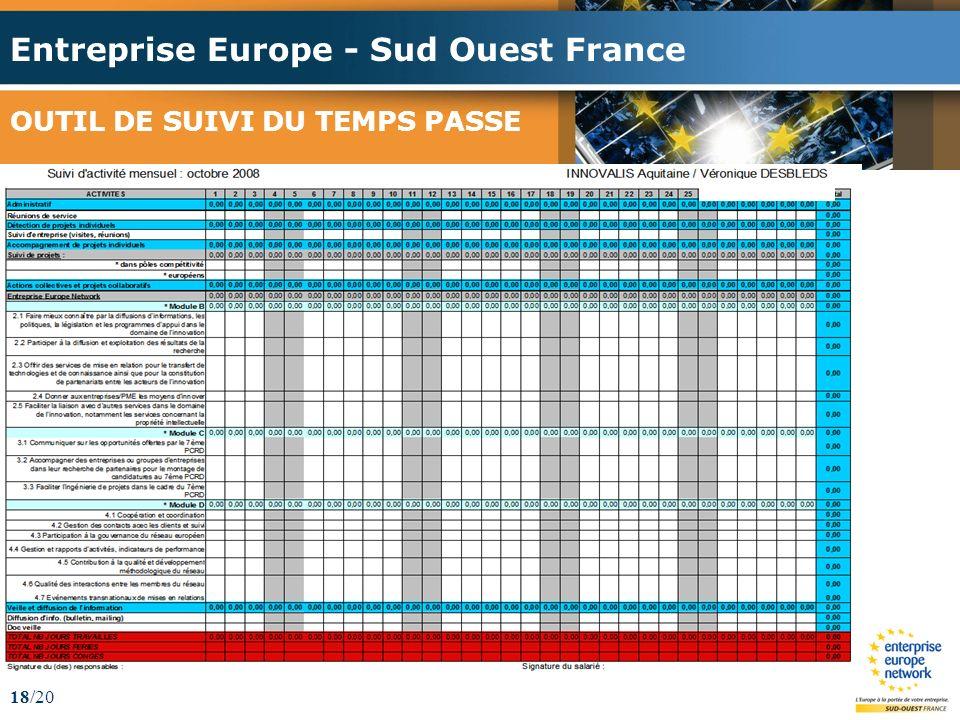 Entreprise Europe - Sud Ouest France 18/20 OUTIL DE SUIVI DU TEMPS PASSE