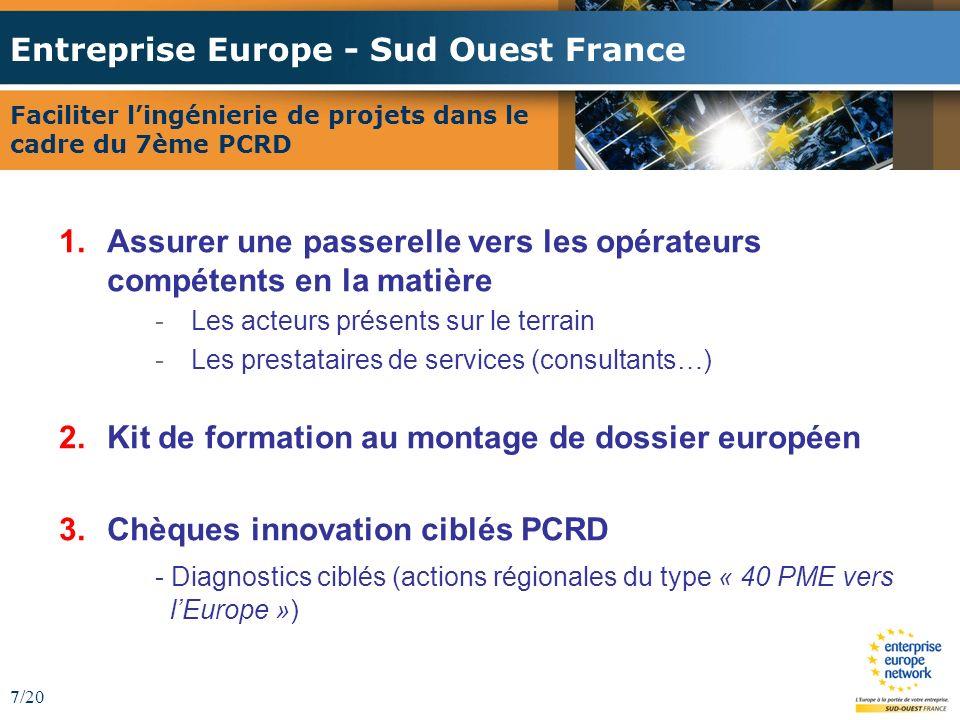 Entreprise Europe - Sud Ouest France 7/20 Faciliter lingénierie de projets dans le cadre du 7ème PCRD 1.Assurer une passerelle vers les opérateurs compétents en la matière -Les acteurs présents sur le terrain -Les prestataires de services (consultants…) 2.Kit de formation au montage de dossier européen 3.Chèques innovation ciblés PCRD - Diagnostics ciblés (actions régionales du type « 40 PME vers lEurope »)