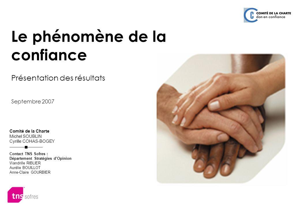 Comité de la Charte Michel SOUBLIN Cyrille COHAS-BOGEY Contact TNS Sofres : Département Stratégies dOpinion Wandrille RIBLIER Aurélie BOUILLOT Anne-Cl