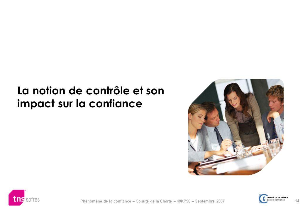 La notion de contrôle et son impact sur la confiance 14 Phénomène de la confiance – Comité de la Charte – 48KP96 – Septembre 2007