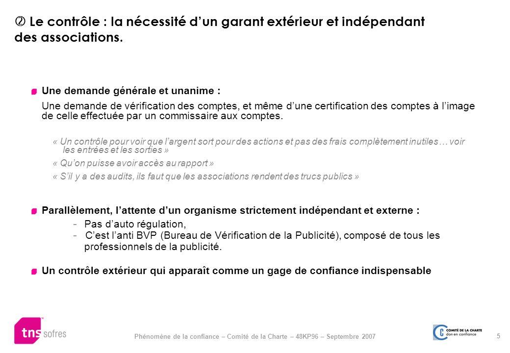 5 Phénomène de la confiance – Comité de la Charte – 48KP96 – Septembre 2007 Le contrôle : la nécessité dun garant extérieur et indépendant des associa