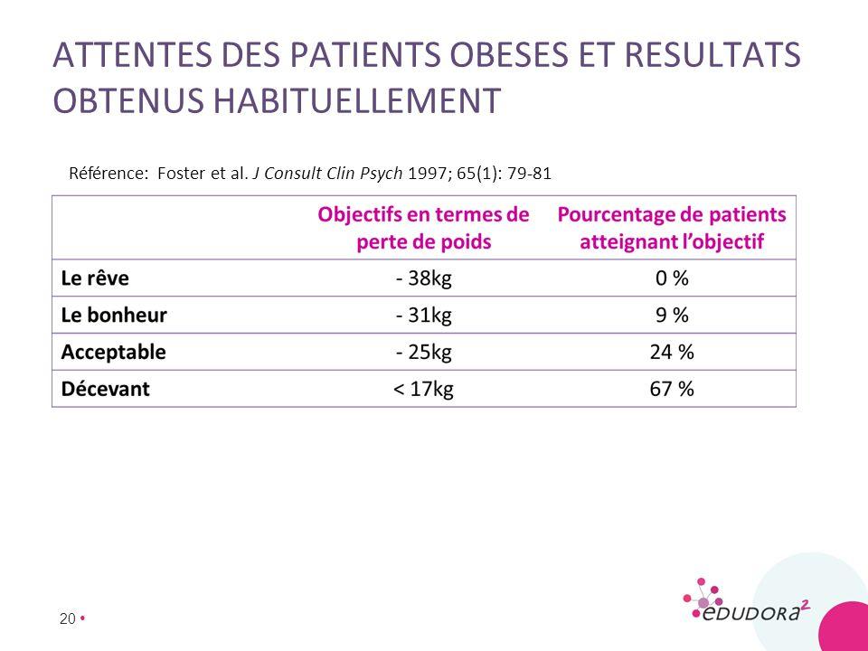 20 ATTENTES DES PATIENTS OBESES ET RESULTATS OBTENUS HABITUELLEMENT Référence: Foster et al.