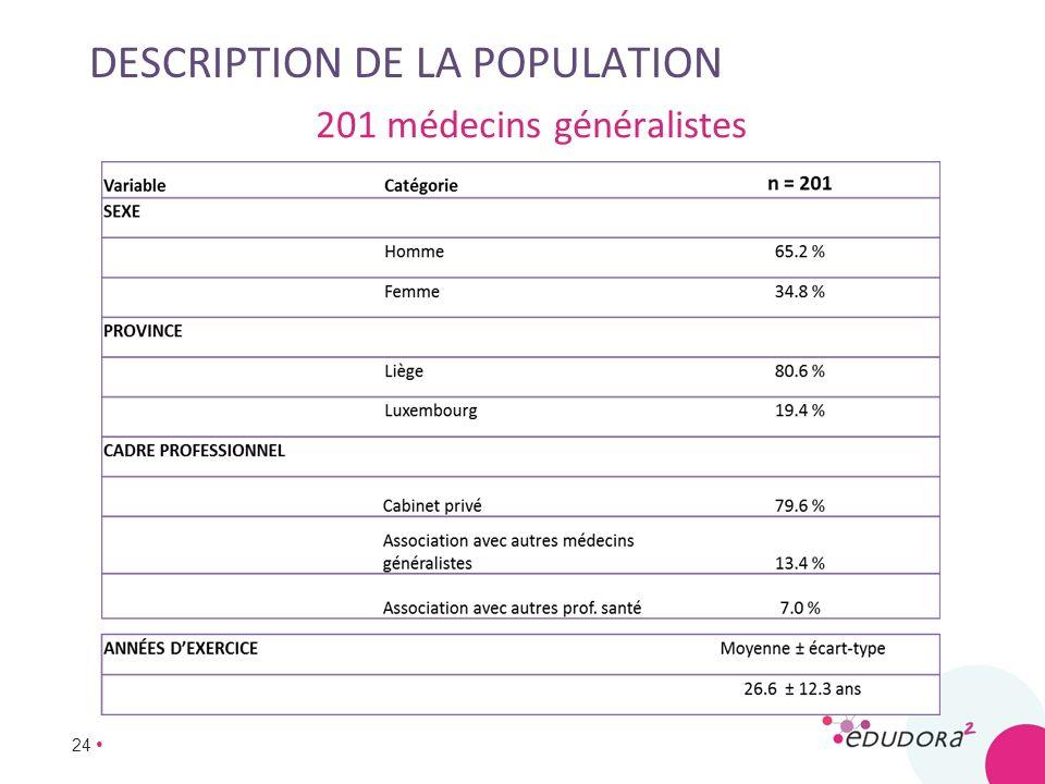 24 DESCRIPTION DE LA POPULATION 201 médecins généralistes