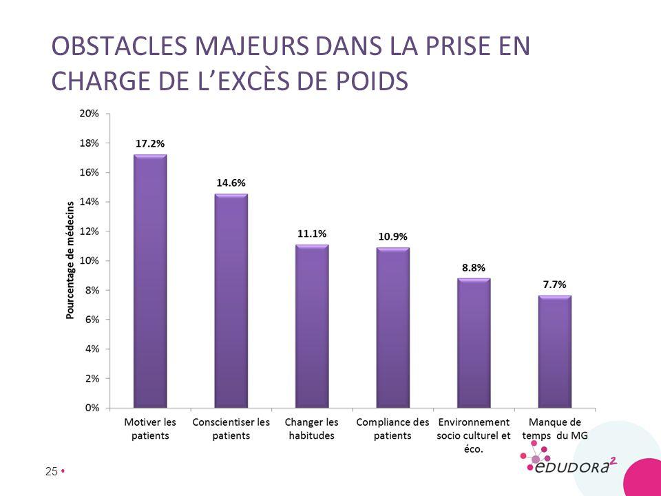 25 OBSTACLES MAJEURS DANS LA PRISE EN CHARGE DE LEXCÈS DE POIDS