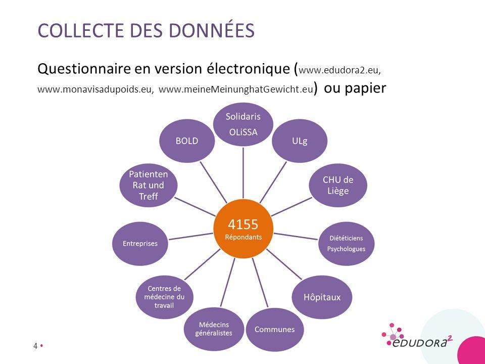 4 COLLECTE DES DONNÉES Questionnaire en version électronique ( www.edudora2.eu, www.monavisadupoids.eu, www.meineMeinunghatGewicht.eu ) ou papier