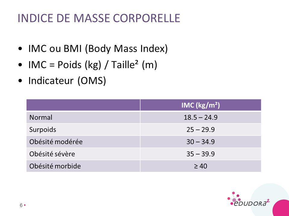 6 INDICE DE MASSE CORPORELLE IMC ou BMI (Body Mass Index) IMC = Poids (kg) / Taille² (m) Indicateur (OMS)