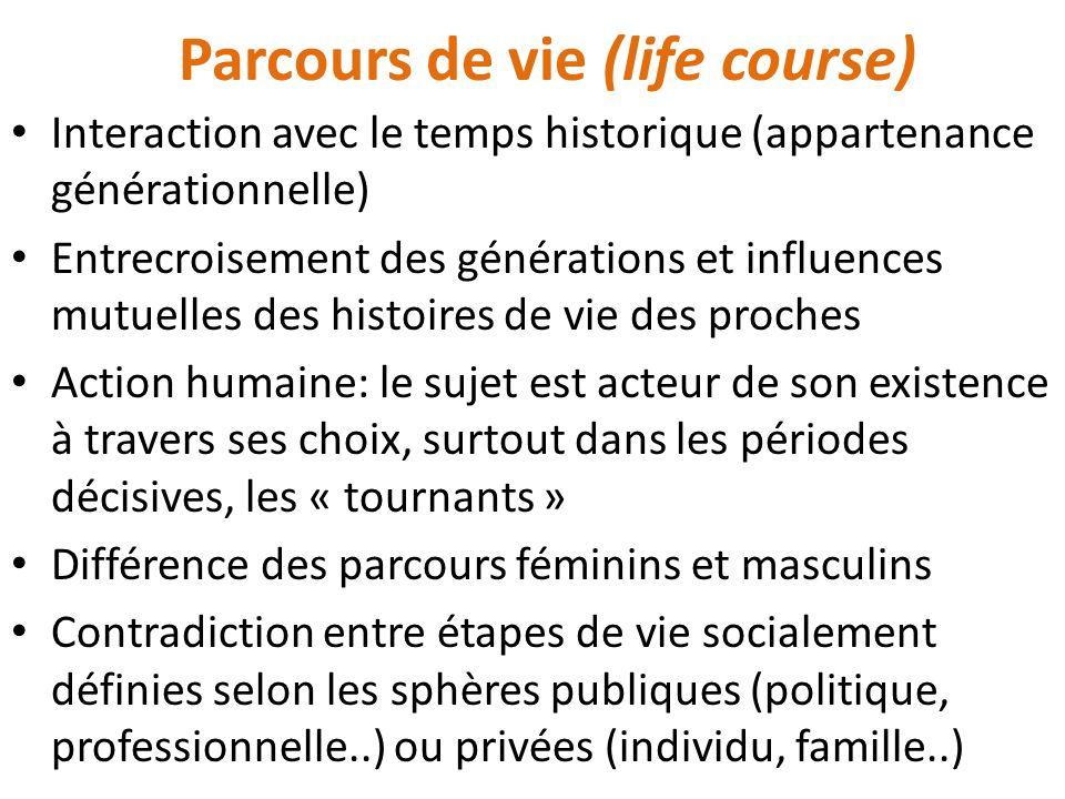 Parcours de vie (life course) Interaction avec le temps historique (appartenance générationnelle) Entrecroisement des générations et influences mutuel