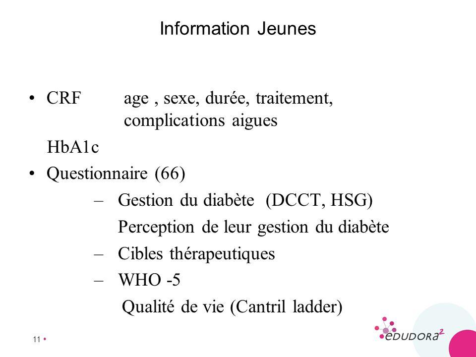 11 Information Jeunes CRF age, sexe, durée, traitement, complications aigues HbA1c Questionnaire (66) –Gestion du diabète (DCCT, HSG) Perception de le