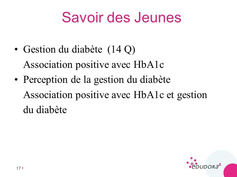 17 Savoir des Jeunes Gestion du diabète (14 Q) Association positive avec HbA1c Perception de la gestion du diabète Association positive avec HbA1c et