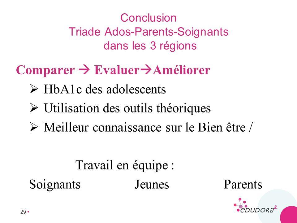 29 Conclusion Triade Ados-Parents-Soignants dans les 3 régions Comparer Evaluer Améliorer HbA1c des adolescents Utilisation des outils théoriques Meil
