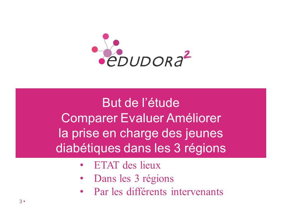 3 But de létude Comparer Evaluer Améliorer la prise en charge des jeunes diabétiques dans les 3 régions ETAT des lieux Dans les 3 régions Par les diff