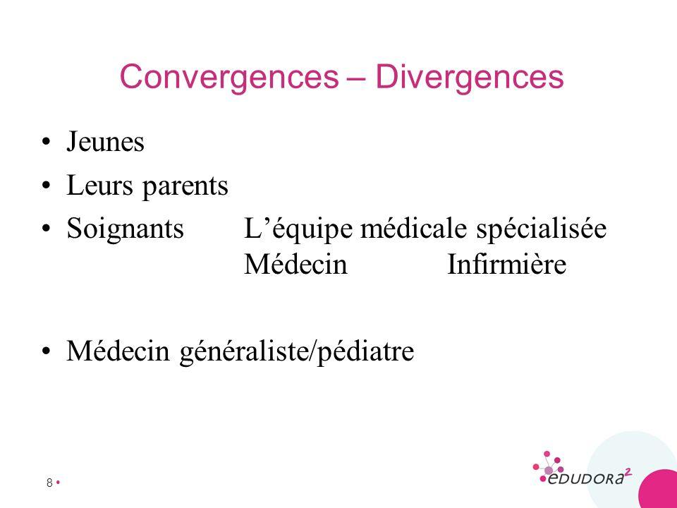 8 Convergences – Divergences Jeunes Leurs parents Soignants Léquipe médicale spécialisée MédecinInfirmière Médecin généraliste/pédiatre