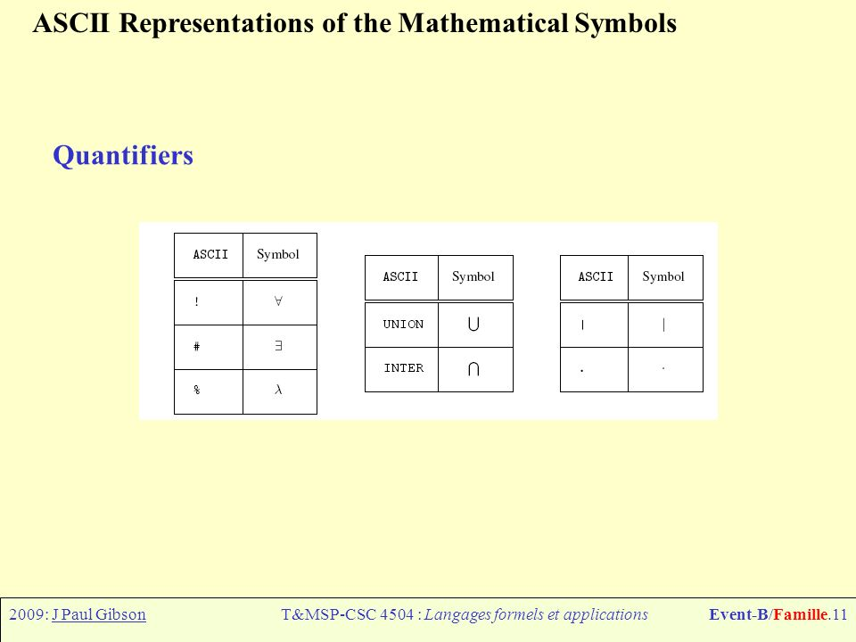 2009: J Paul GibsonT&MSP-CSC 4504 : Langages formels et applicationsEvent-B/Famille.11 ASCII Representations of the Mathematical Symbols Quantifiers