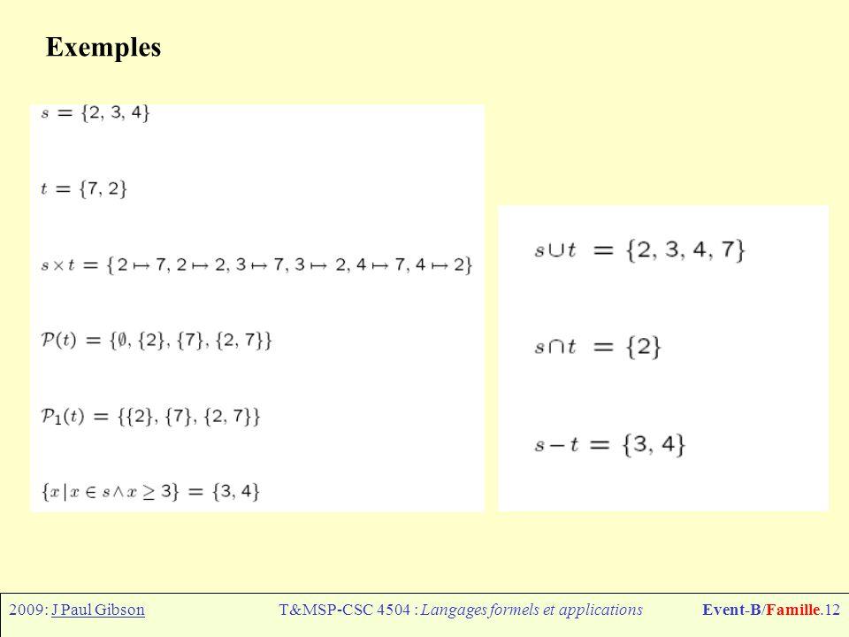 2009: J Paul GibsonT&MSP-CSC 4504 : Langages formels et applicationsEvent-B/Famille.13 Les relations: