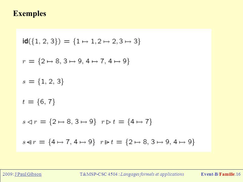 2009: J Paul GibsonT&MSP-CSC 4504 : Langages formels et applicationsEvent-B/Famille.17 Les fonctions: