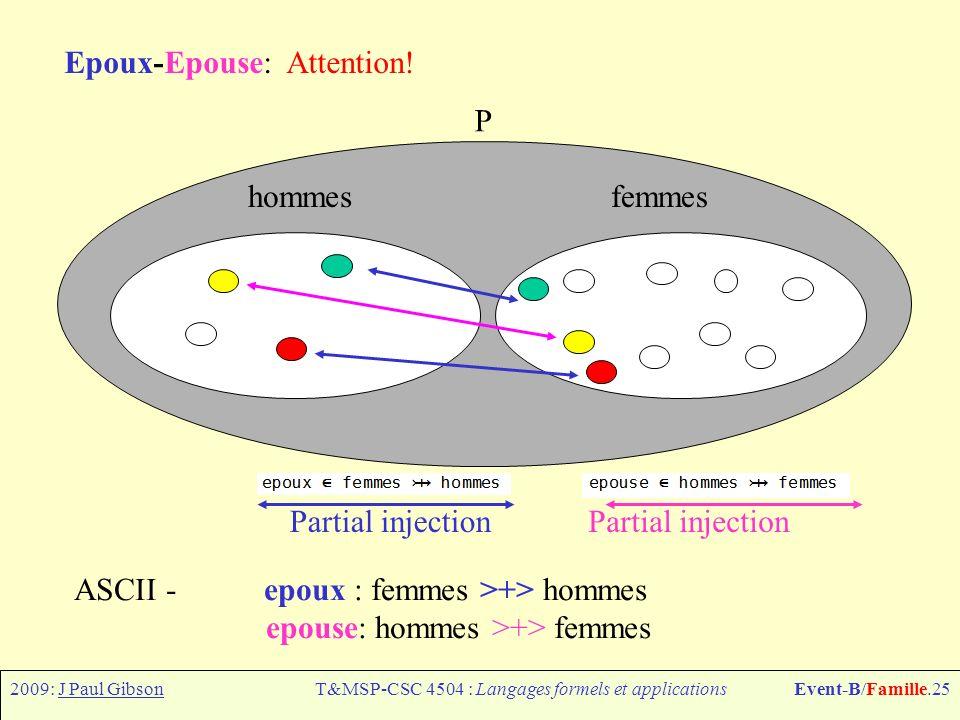 2009: J Paul GibsonT&MSP-CSC 4504 : Langages formels et applicationsEvent-B/Famille.25 hommesfemmes P Partial injection ASCII - epoux : femmes >+> hom