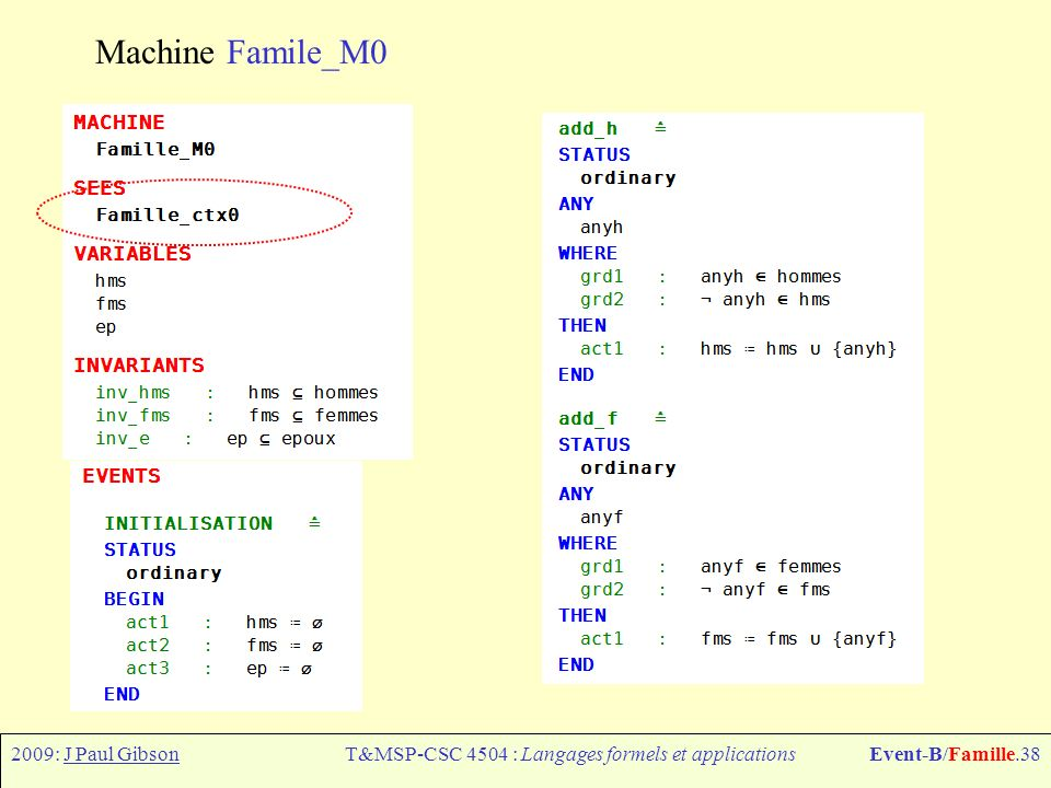 2009: J Paul GibsonT&MSP-CSC 4504 : Langages formels et applicationsEvent-B/Famille.39 Machine Famile_M0 event marry respects the invariant