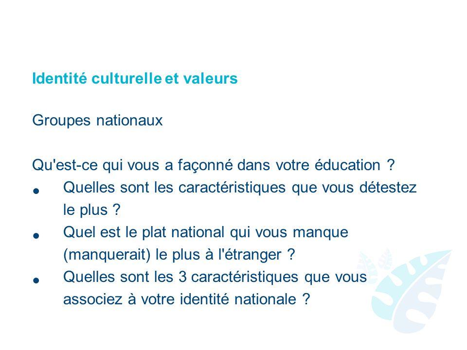Groupes nationaux Qu'est-ce qui vous a façonné dans votre éducation ? Quelles sont les caractéristiques que vous détestez le plus ? Quel est le plat n