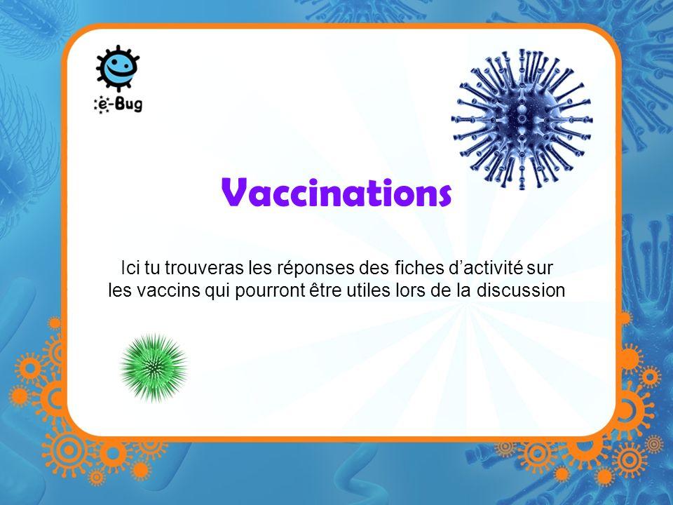 Vaccinations Ici tu trouveras les réponses des fiches dactivité sur les vaccins qui pourront être utiles lors de la discussion
