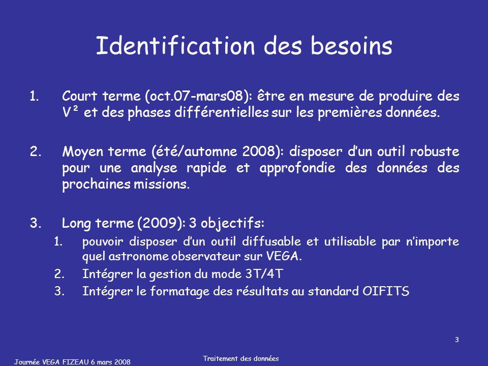 Journée VEGA FIZEAU 6 mars 2008 Traitement des données 3 Identification des besoins 1.Court terme (oct.07-mars08): être en mesure de produire des V² et des phases différentielles sur les premières données.