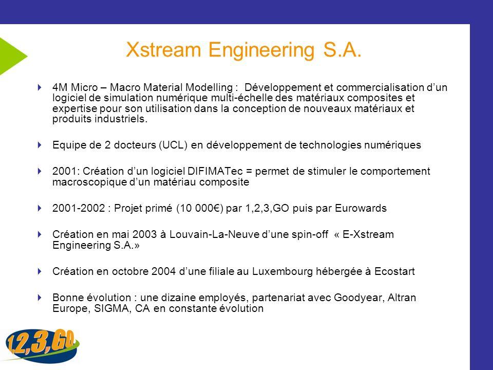 Xstream Engineering S.A. 4M Micro – Macro Material Modelling : Développement et commercialisation dun logiciel de simulation numérique multi-échelle d