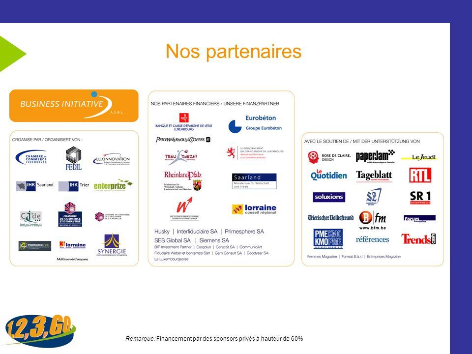 Remarque: Financement par des sponsors privés à hauteur de 60% Nos partenaires