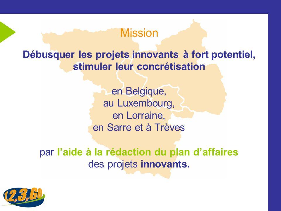 Débusquer les projets innovants à fort potentiel, stimuler leur concrétisation en Belgique, au Luxembourg, en Lorraine, en Sarre et à Trèves par laide