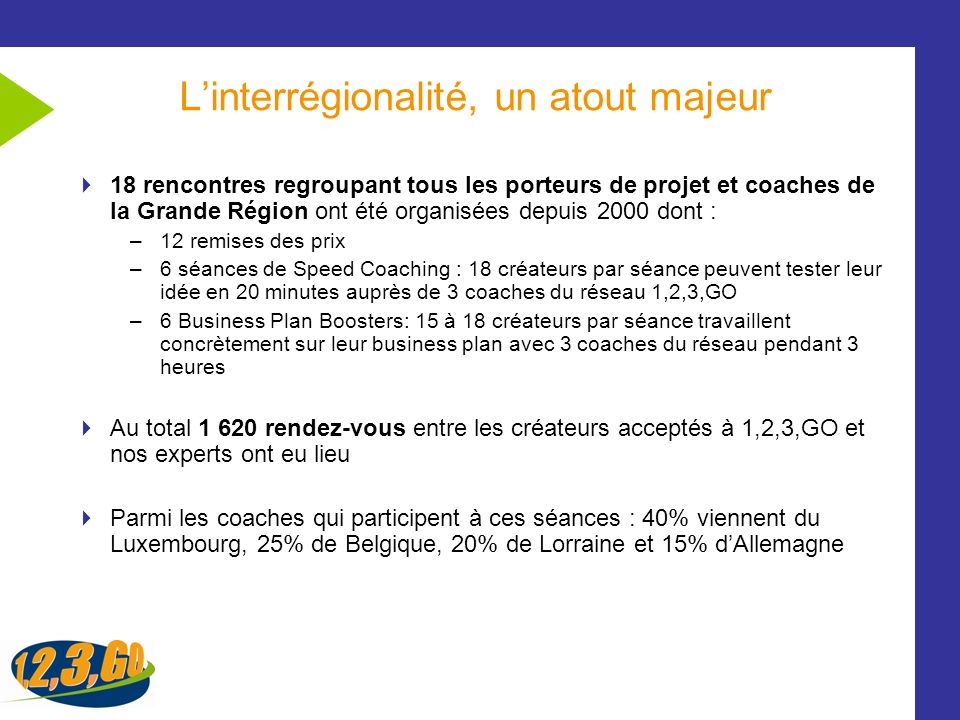 Linterrégionalité, un atout majeur 18 rencontres regroupant tous les porteurs de projet et coaches de la Grande Région ont été organisées depuis 2000