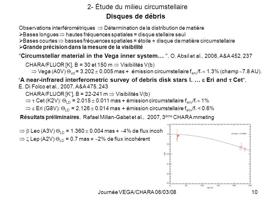 Journée VEGA/CHARA 06/03/0810 2- Étude du milieu circumstellaire Disques de débris Observations interférométriques Détermination de la distribution de