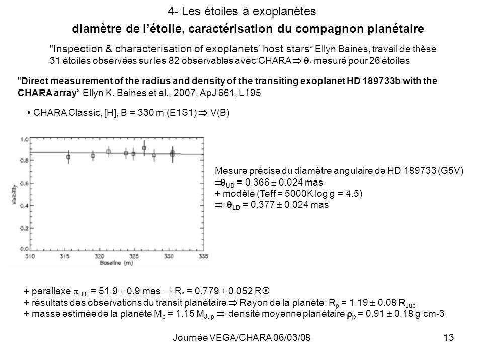 Journée VEGA/CHARA 06/03/0813 4- Les étoiles à exoplanètes diamètre de létoile, caractérisation du compagnon planétaire