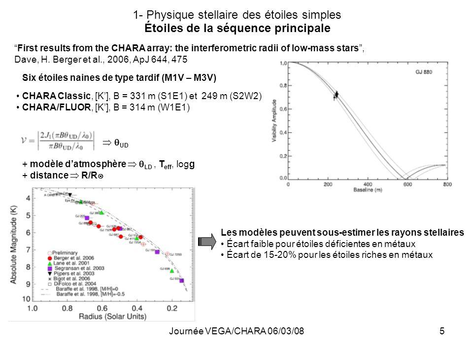 Journée VEGA/CHARA 06/03/085 1- Physique stellaire des étoiles simples Étoiles de la séquence principale First results from the CHARA array: the inter