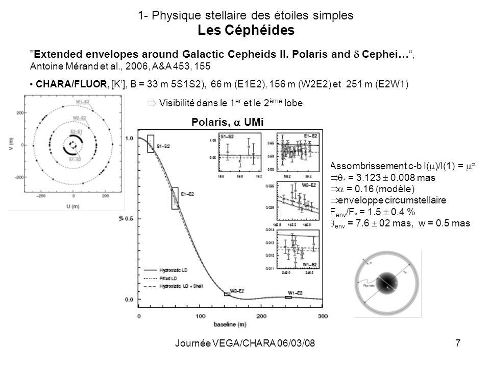 Journée VEGA/CHARA 06/03/087 1- Physique stellaire des étoiles simples Les Céphéides