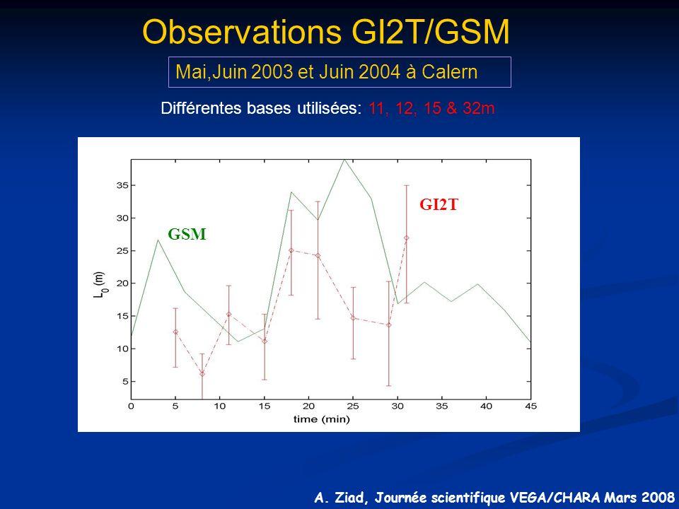 A. Ziad, Journée scientifique VEGA/CHARA Mars 2008 Différentes bases utilisées: 11, 12, 15 & 32m Observations GI2T/GSM Mai,Juin 2003 et Juin 2004 à Ca