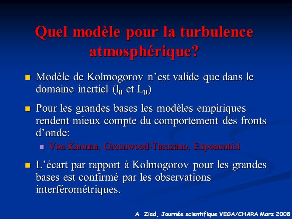 A. Ziad, Journée scientifique VEGA/CHARA Mars 2008 Quel modèle pour la turbulence atmosphérique? Modèle de Kolmogorov nest valide que dans le domaine