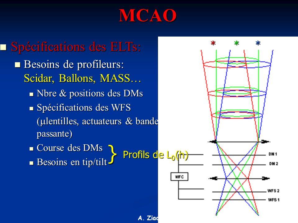A. Ziad, Journée scientifique VEGA/CHARA Mars 2008 MCAO n Spécifications des ELTs: n Besoins de profileurs: Scidar, Ballons, MASS… n Nbre & positions