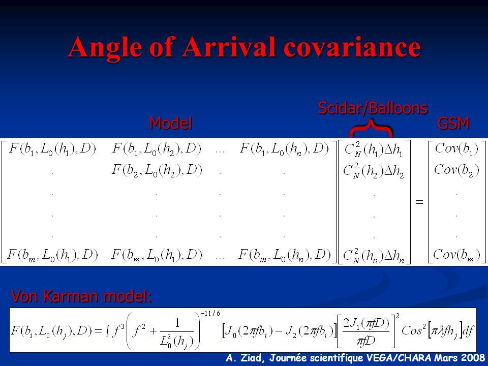 A. Ziad, Journée scientifique VEGA/CHARA Mars 2008 Angle of Arrival covariance Model Scidar/Balloons GSM Von Karman model: }