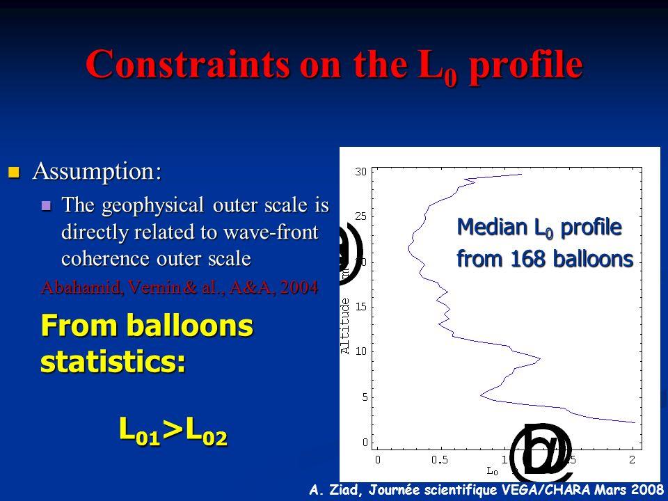 A. Ziad, Journée scientifique VEGA/CHARA Mars 2008 Constraints on the L 0 profile Assumption: Assumption: The geophysical outer scale is directly rela