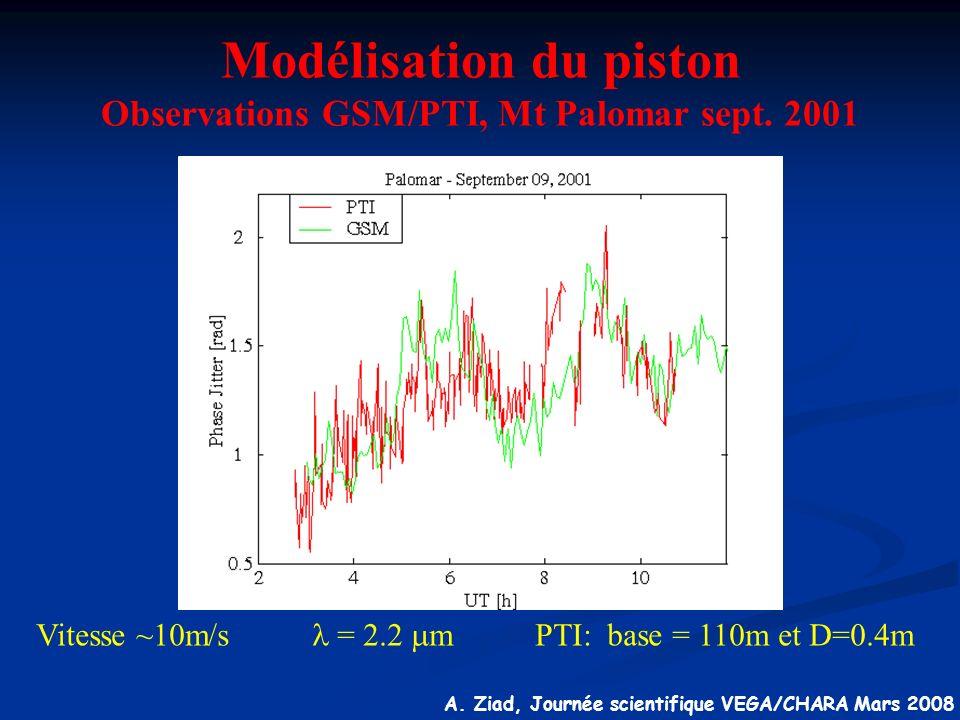 A. Ziad, Journée scientifique VEGA/CHARA Mars 2008 Modélisation du piston Observations GSM/PTI, Mt Palomar sept. 2001 Vitesse ~10m/s = 2.2 m PTI: base
