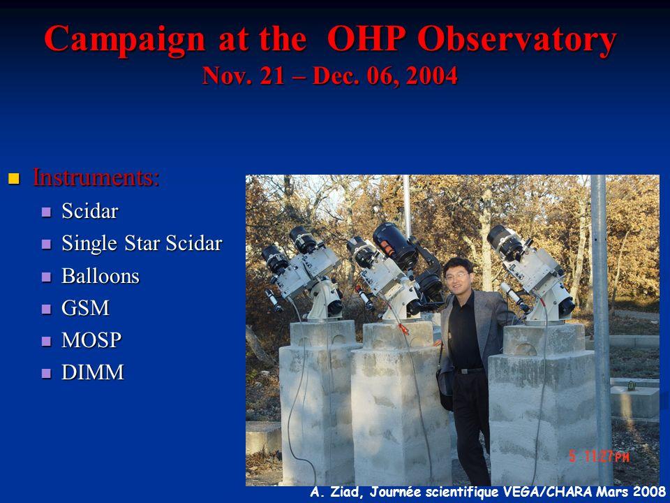 A. Ziad, Journée scientifique VEGA/CHARA Mars 2008 Campaign at the OHP Observatory Nov. 21 – Dec. 06, 2004 Instruments: Instruments: Scidar Scidar Sin