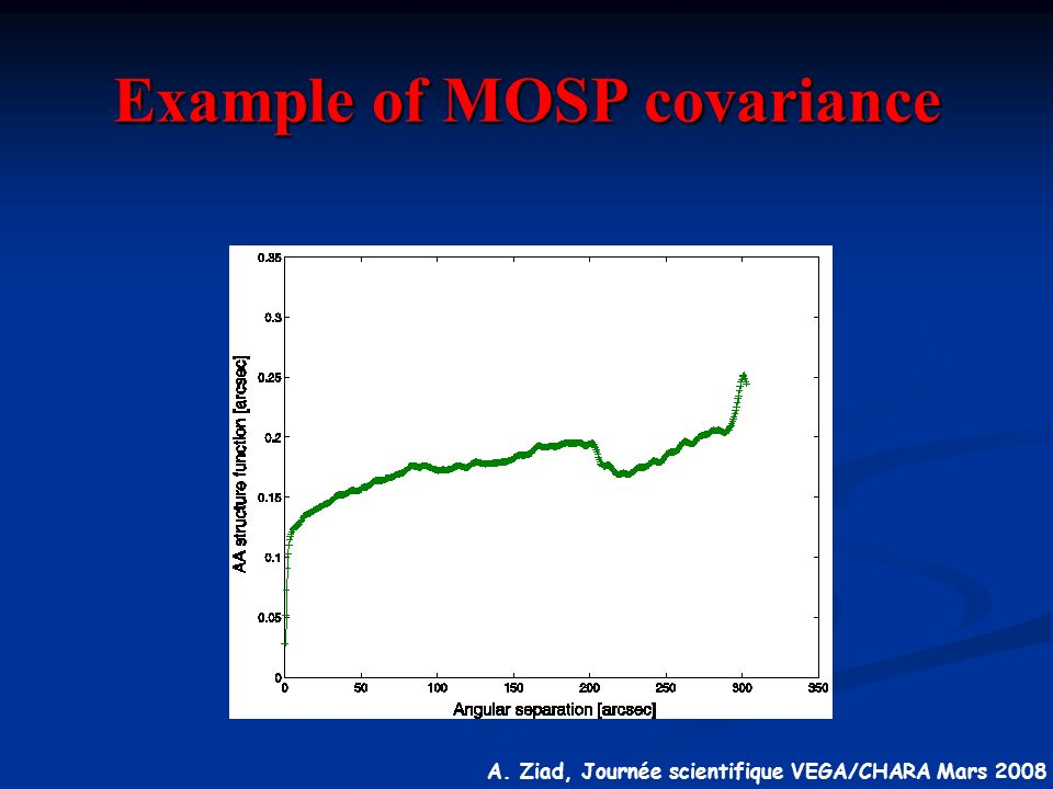A. Ziad, Journée scientifique VEGA/CHARA Mars 2008 Example of MOSP covariance