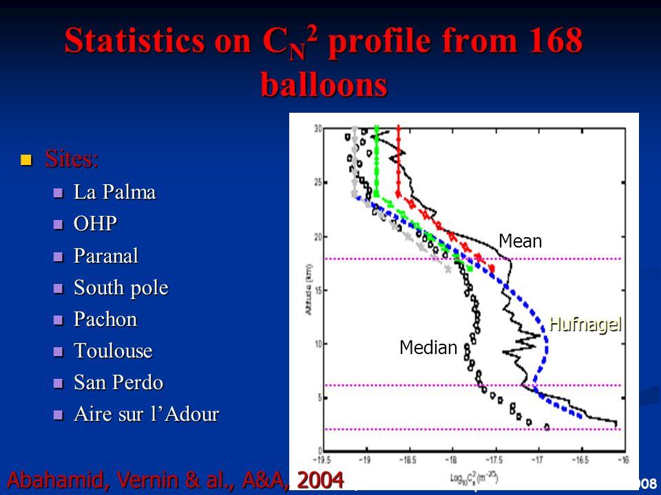 A. Ziad, Journée scientifique VEGA/CHARA Mars 2008 Statistics on C N 2 profile from 168 balloons Sites: Sites: La Palma La Palma OHP OHP Paranal Paran