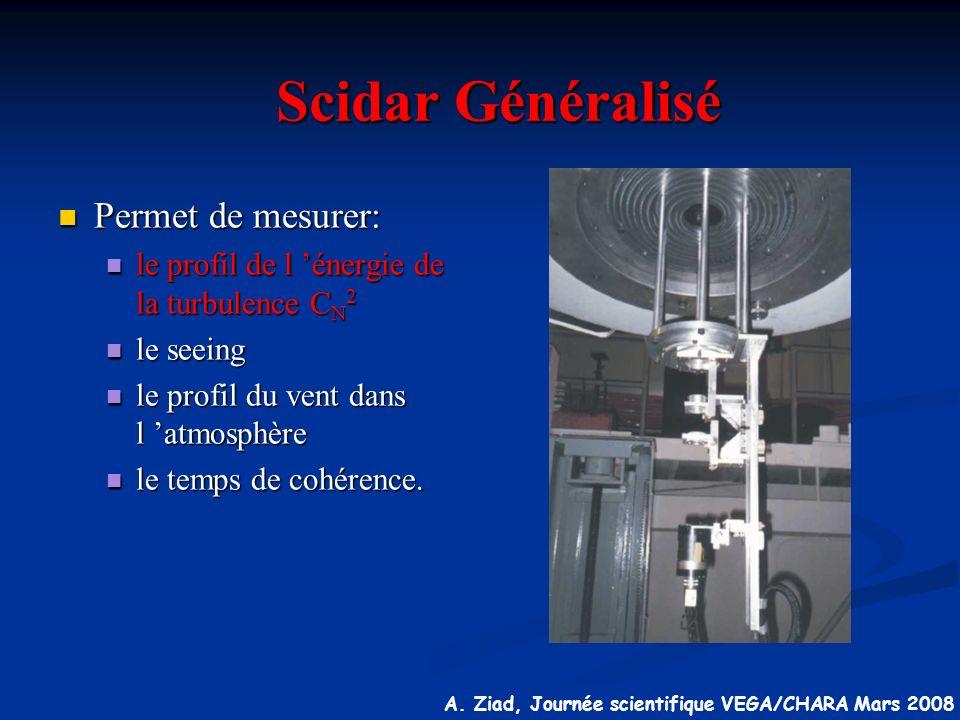 A. Ziad, Journée scientifique VEGA/CHARA Mars 2008 Scidar Généralisé Permet de mesurer: Permet de mesurer: le profil de l énergie de la turbulence C N