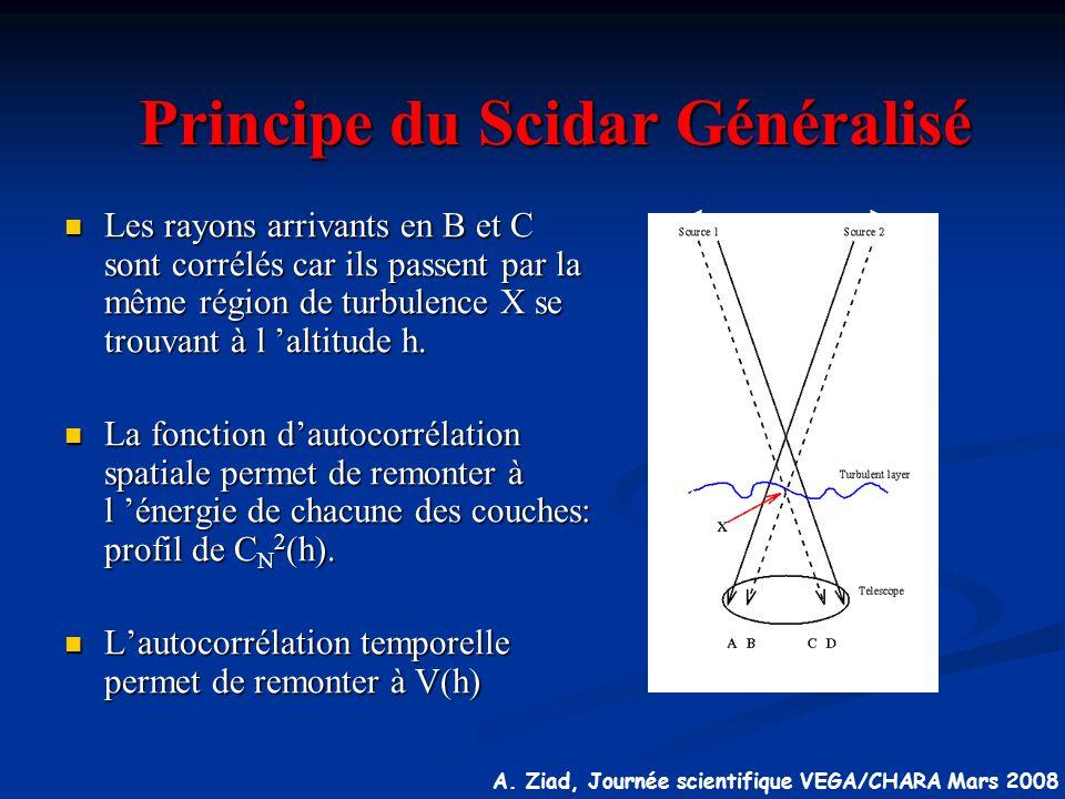 A. Ziad, Journée scientifique VEGA/CHARA Mars 2008 Principe du Scidar Généralisé Les rayons arrivants en B et C sont corrélés car ils passent par la m