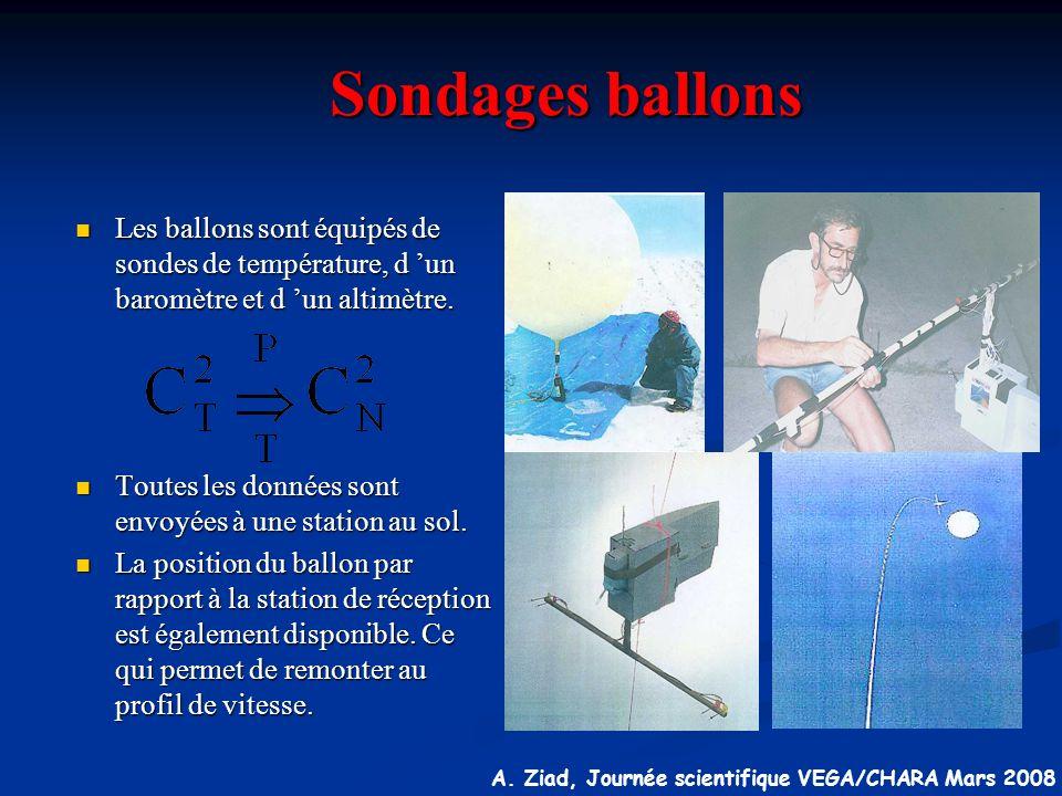 A. Ziad, Journée scientifique VEGA/CHARA Mars 2008 Sondages ballons Les ballons sont équipés de sondes de température, d un baromètre et d un altimètr
