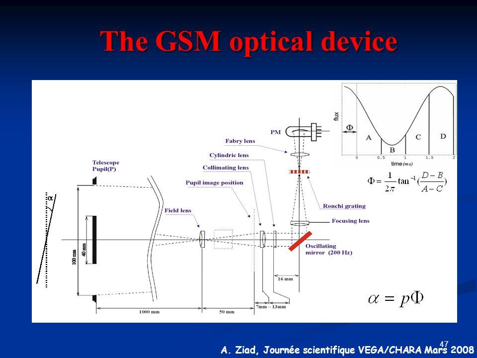 A. Ziad, Journée scientifique VEGA/CHARA Mars 2008 47 The GSM optical device