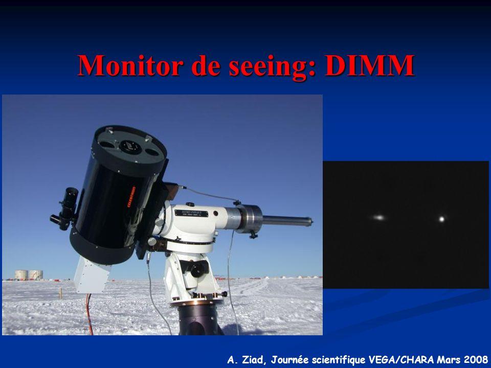 A. Ziad, Journée scientifique VEGA/CHARA Mars 2008 Monitor de seeing: DIMM